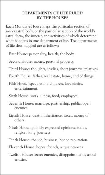light org | Mundane Houses