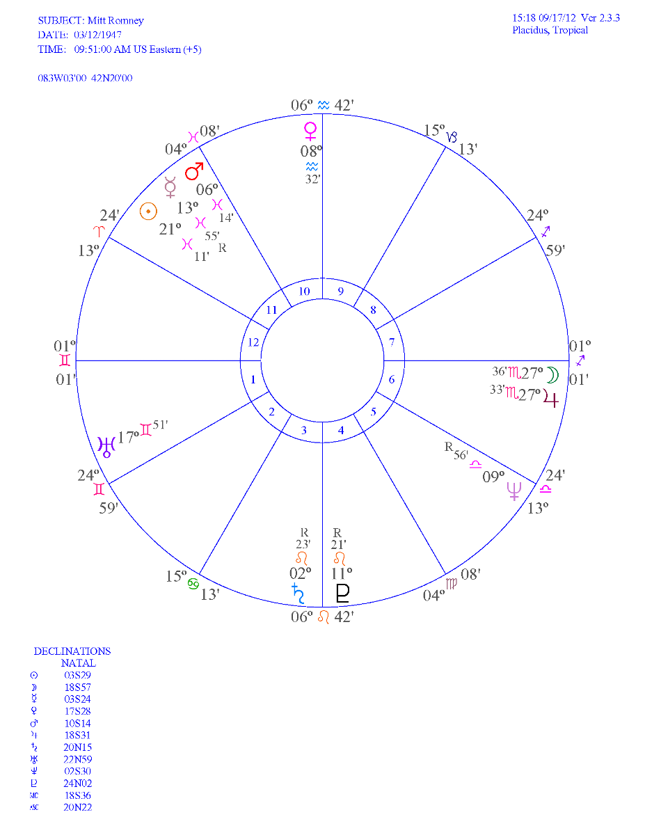 Light ongoing research by the brotherhood of light lesson its conjunction mc the dominant marker opposition pluto trine neptune opposition saturn semisquare sun trine ascendant trine uranus nvjuhfo Gallery