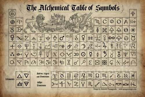 Alchemical Chart